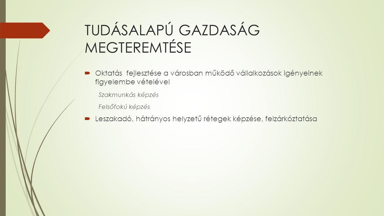 TUDÁSALAPÚ GAZDASÁG MEGTEREMTÉSE
