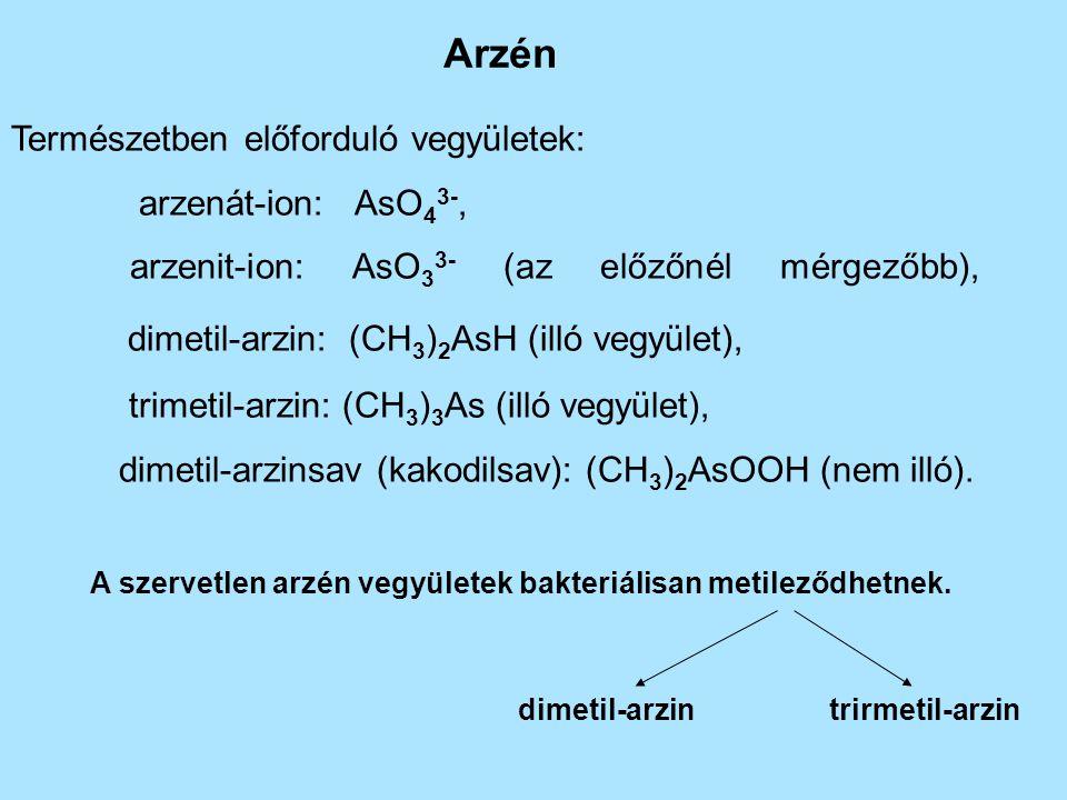 Arzén Természetben előforduló vegyületek: arzenát-ion: AsO43-,
