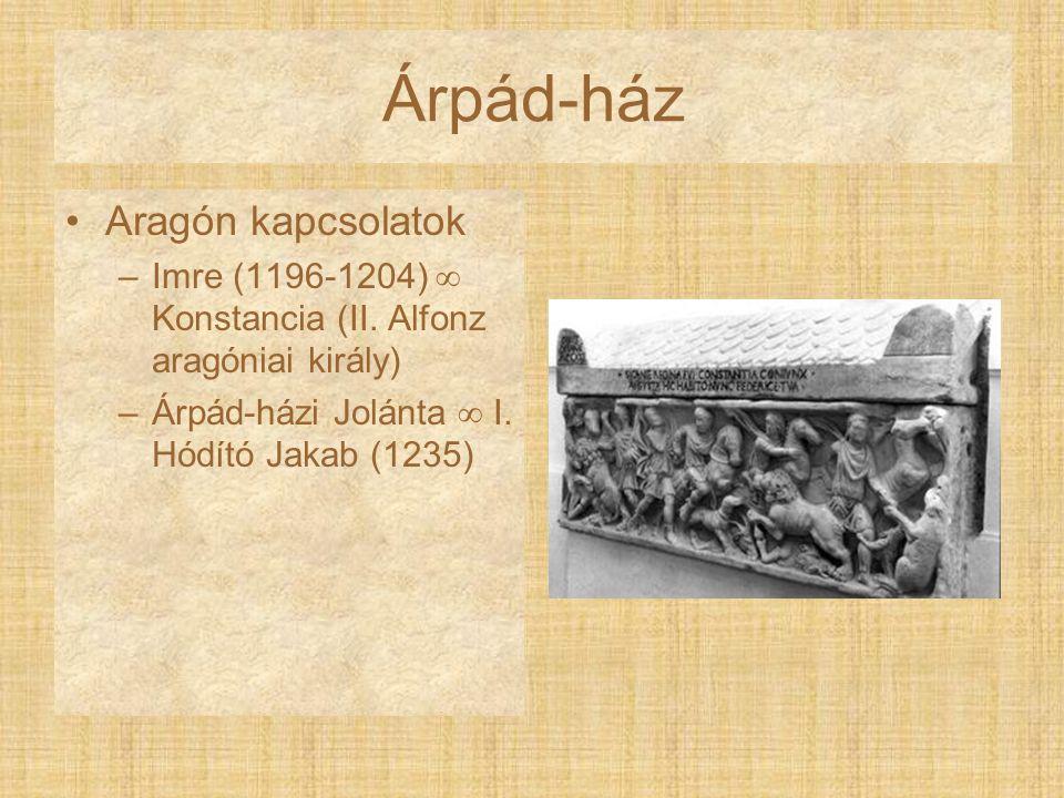 Árpád-ház Aragón kapcsolatok