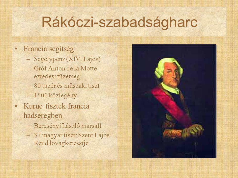 Rákóczi-szabadságharc