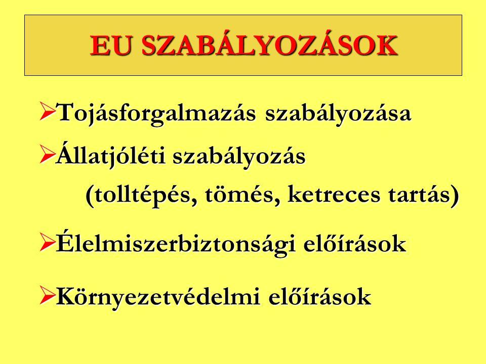 EU SZABÁLYOZÁSOK Tojásforgalmazás szabályozása Állatjóléti szabályozás