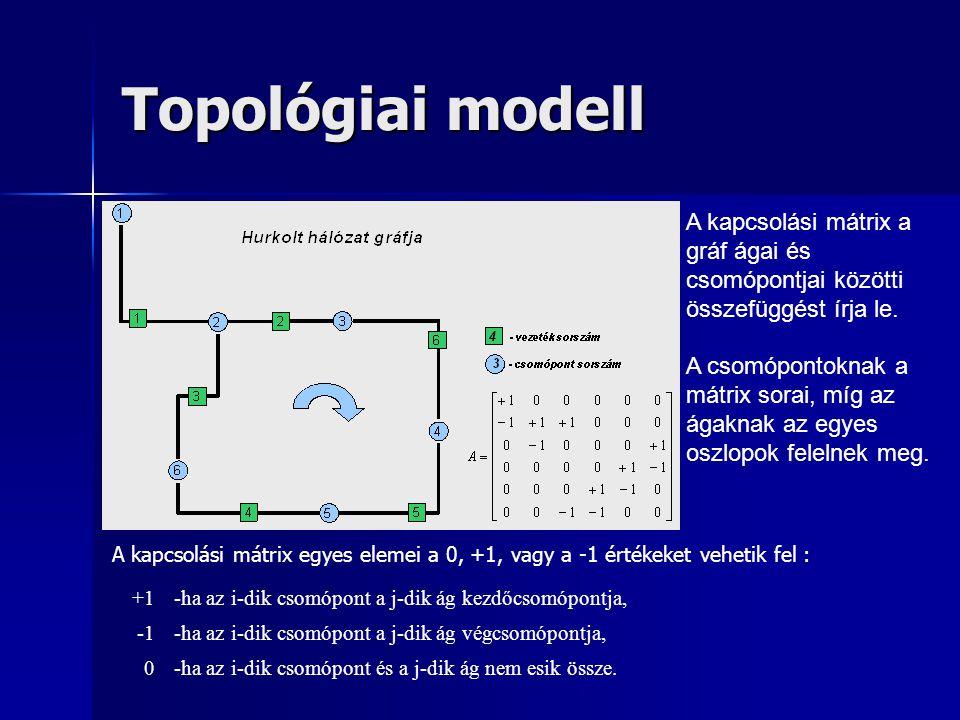 Topológiai modell A kapcsolási mátrix a gráf ágai és csomópontjai közötti összefüggést írja le.