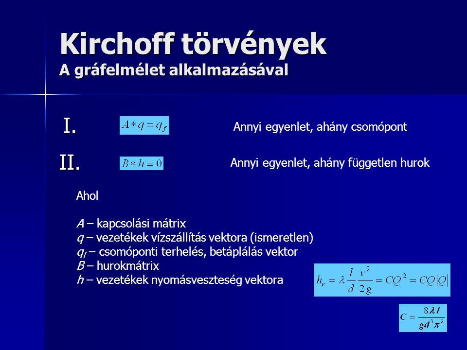 Kirchoff törvények A gráfelmélet alkalmazásával