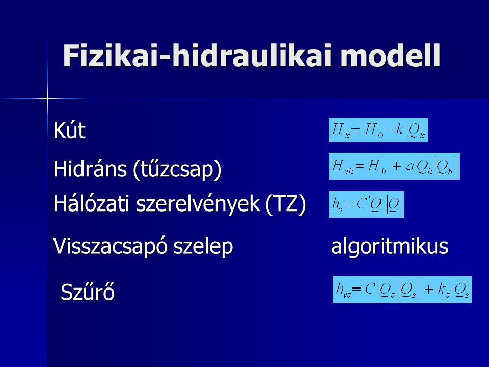 Fizikai-hidraulikai modell