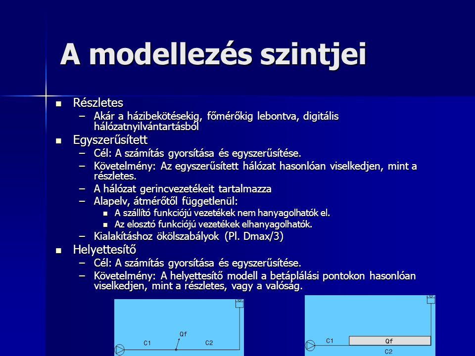 A modellezés szintjei Részletes Egyszerűsített Helyettesítő