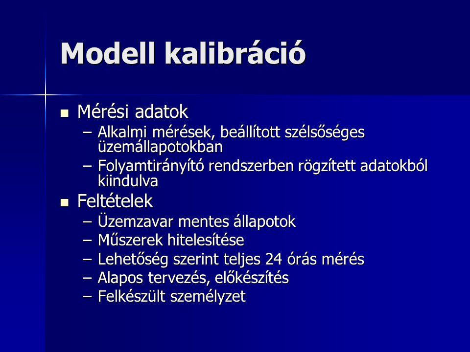 Modell kalibráció Mérési adatok Feltételek