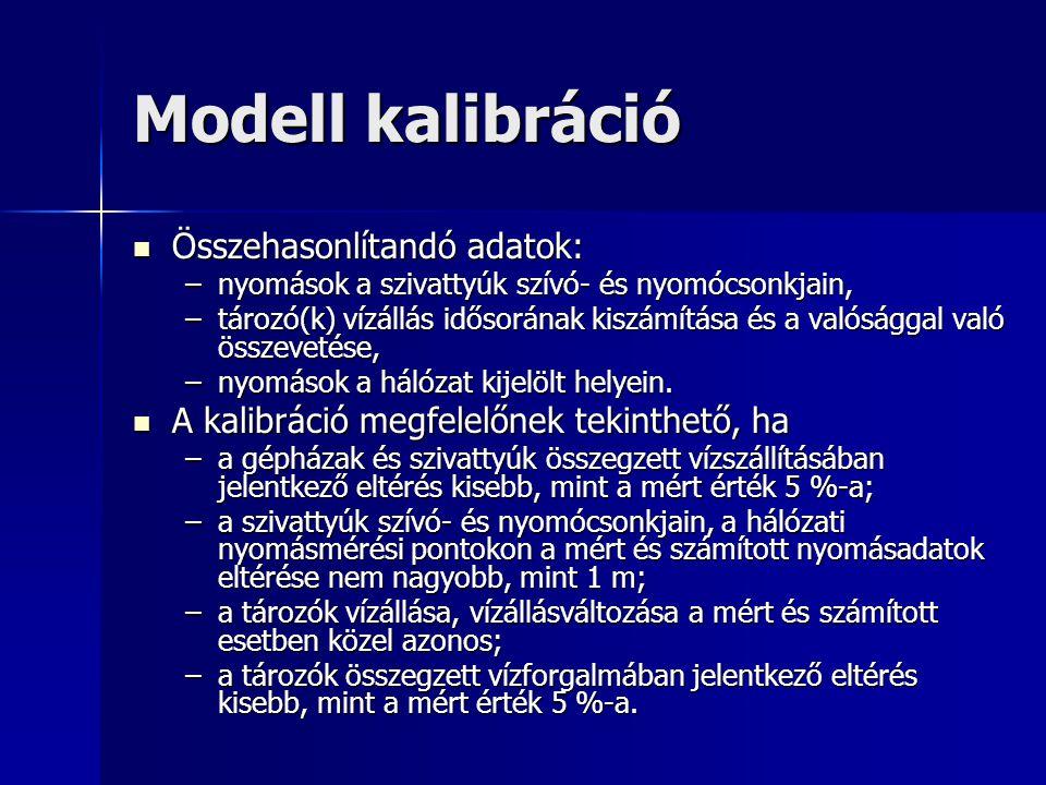 Modell kalibráció Összehasonlítandó adatok: