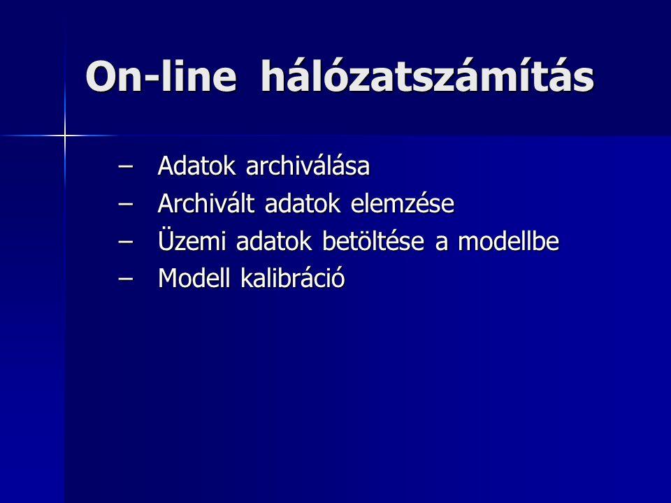 On-line hálózatszámítás