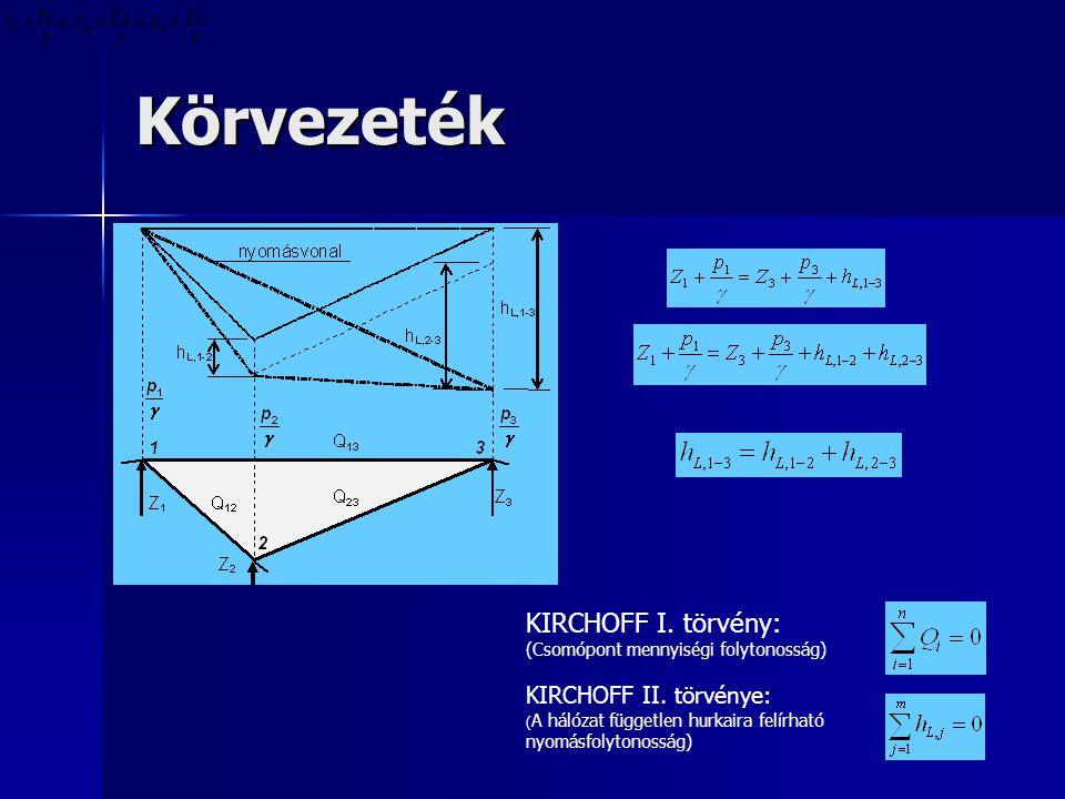 Körvezeték KIRCHOFF I. törvény: KIRCHOFF II. törvénye: