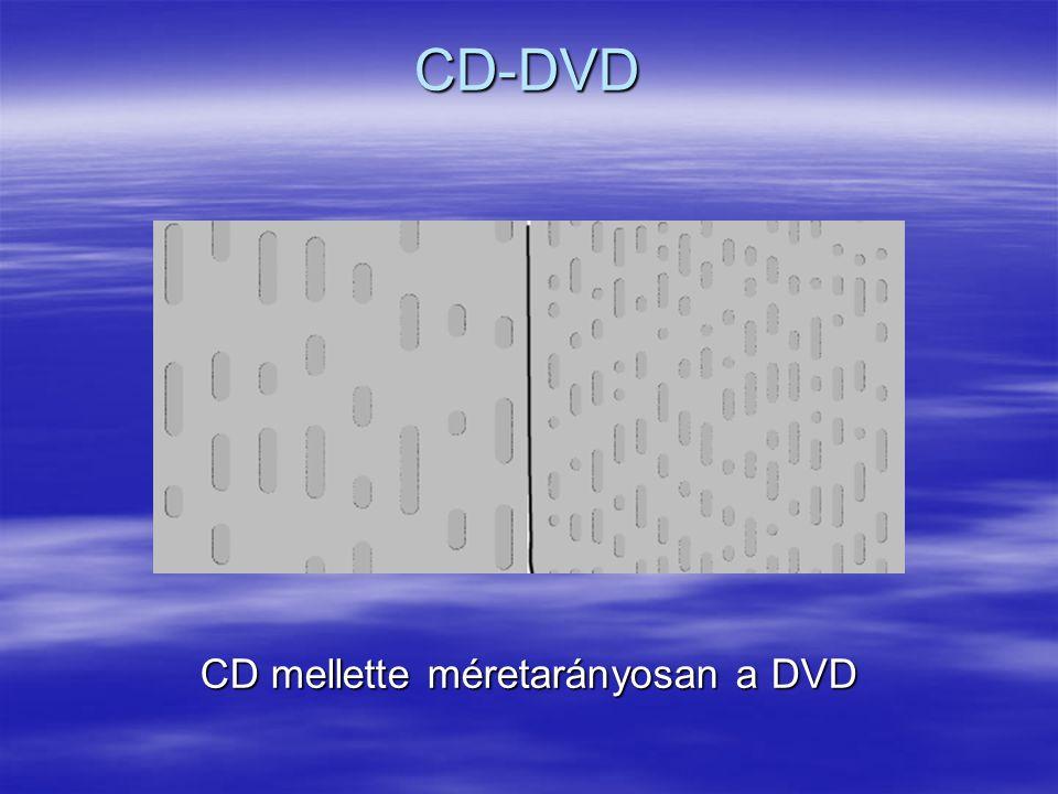 CD mellette méretarányosan a DVD