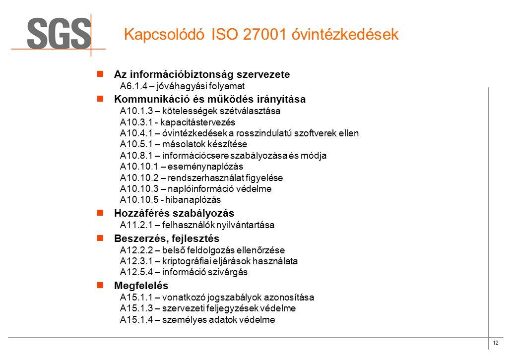 Kapcsolódó ISO 27001 óvintézkedések
