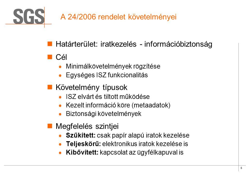 A 24/2006 rendelet követelményei
