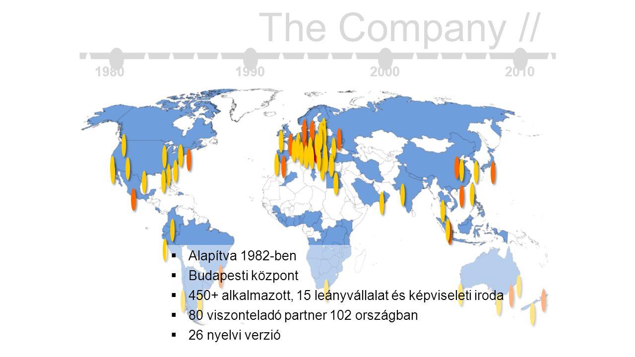 The Company // 1980 1990 2000 2010 Alapítva 1982-ben Budapesti központ
