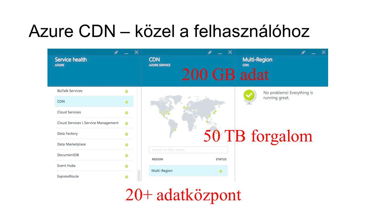 Azure CDN – közel a felhasználóhoz