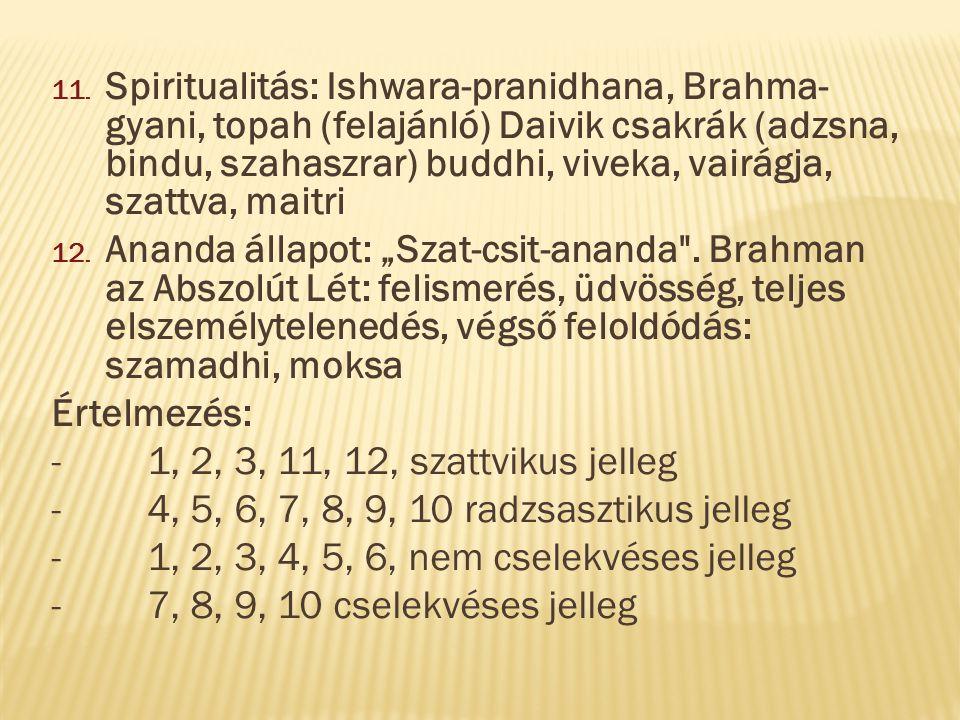 Spiritualitás: Ishwara-pranidhana, Brahma-gyani, topah (felajánló) Daivik csakrák (adzsna, bindu, szahaszrar) buddhi, viveka, vairágja, szattva, maitri
