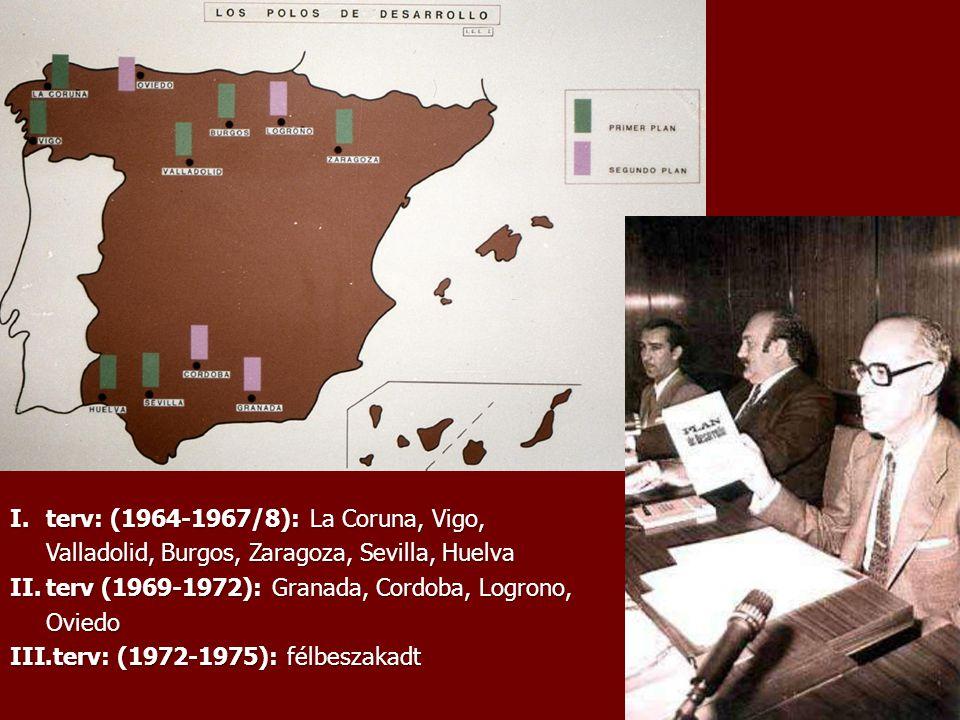 terv: (1964-1967/8): La Coruna, Vigo, Valladolid, Burgos, Zaragoza, Sevilla, Huelva