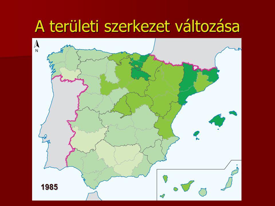 A területi szerkezet változása
