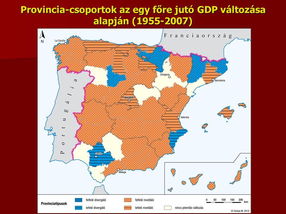 Provincia-csoportok az egy főre jutó GDP változása alapján (1955-2007)