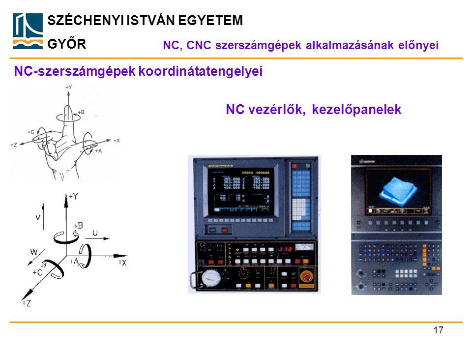 NC-szerszámgépek koordinátatengelyei