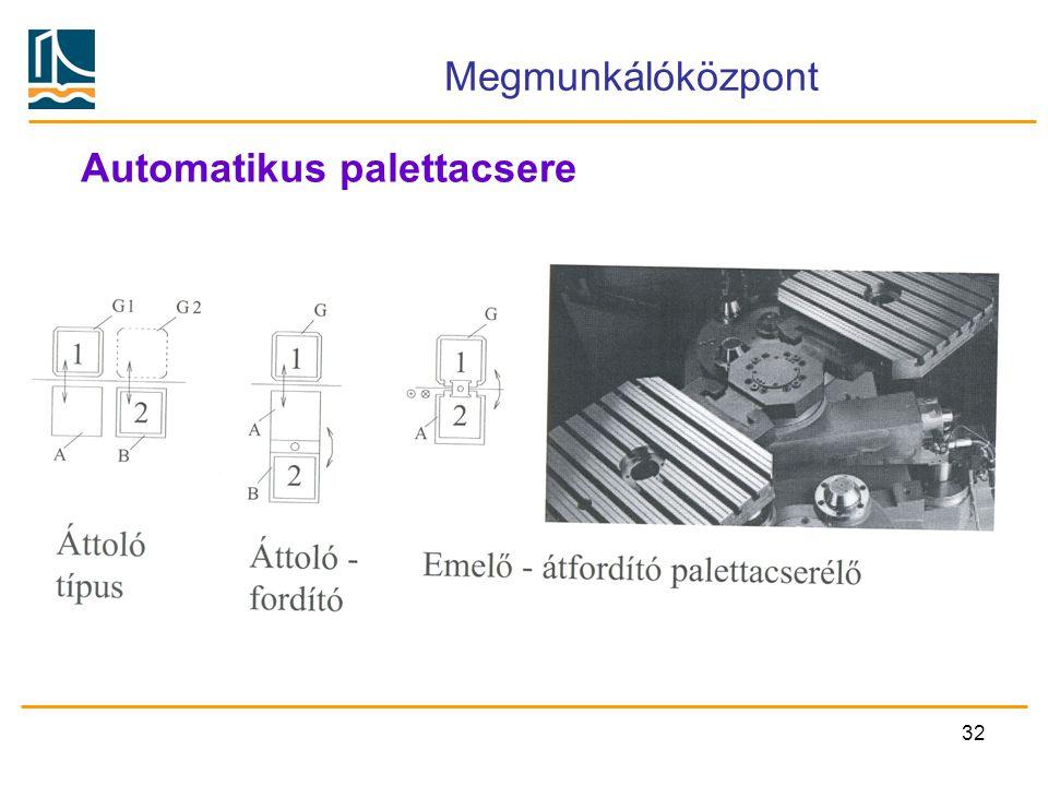 Megmunkálóközpont Automatikus palettacsere