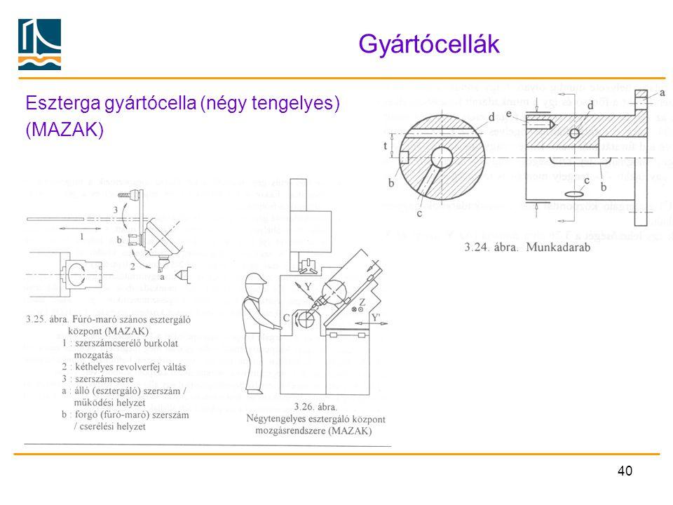 Gyártócellák Eszterga gyártócella (négy tengelyes) (MAZAK)