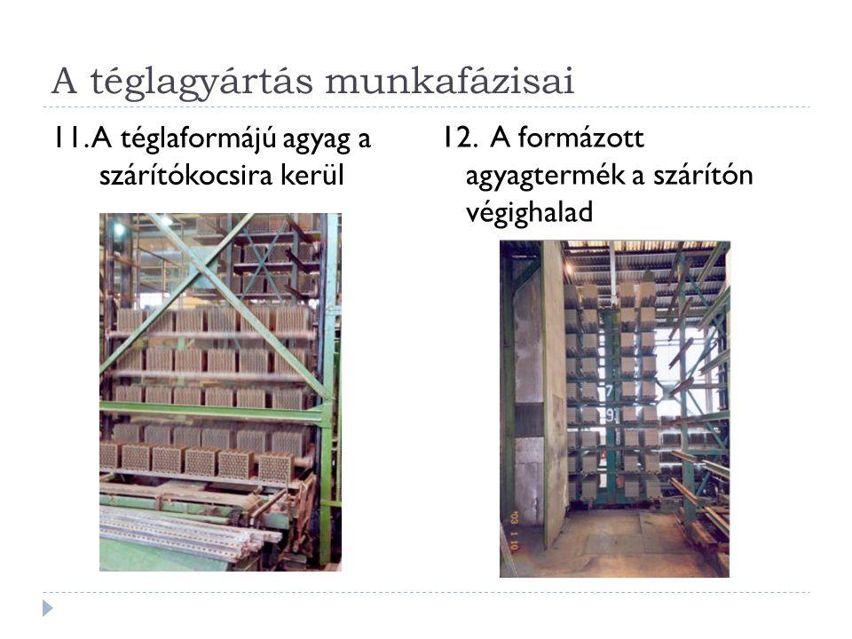 A téglagyártás munkafázisai