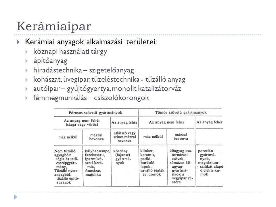 Kerámiaipar Kerámiai anyagok alkalmazási területei: