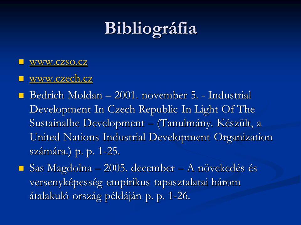 Bibliográfia www.czso.cz www.czech.cz