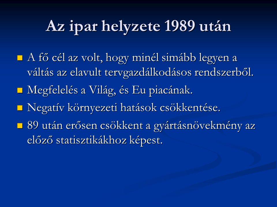 Az ipar helyzete 1989 után A fő cél az volt, hogy minél simább legyen a váltás az elavult tervgazdálkodásos rendszerből.