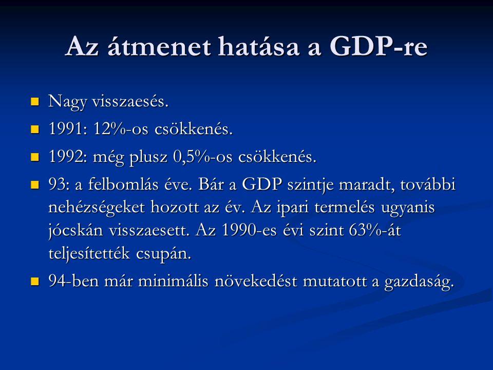 Az átmenet hatása a GDP-re