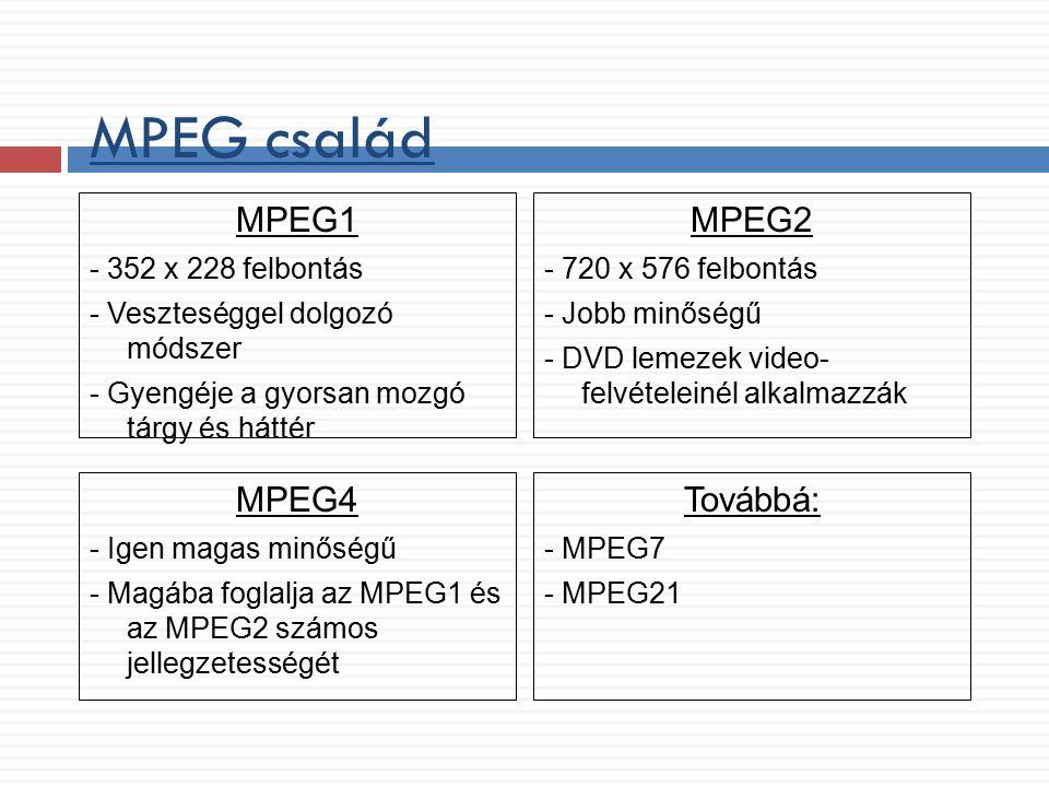 MPEG család MPEG1 MPEG2 MPEG4 Továbbá: - 352 x 228 felbontás