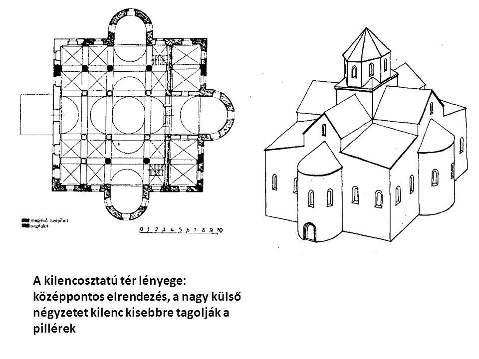 A kilencosztatú tér lényege: középpontos elrendezés, a nagy külső négyzetet kilenc kisebbre tagolják a pillérek