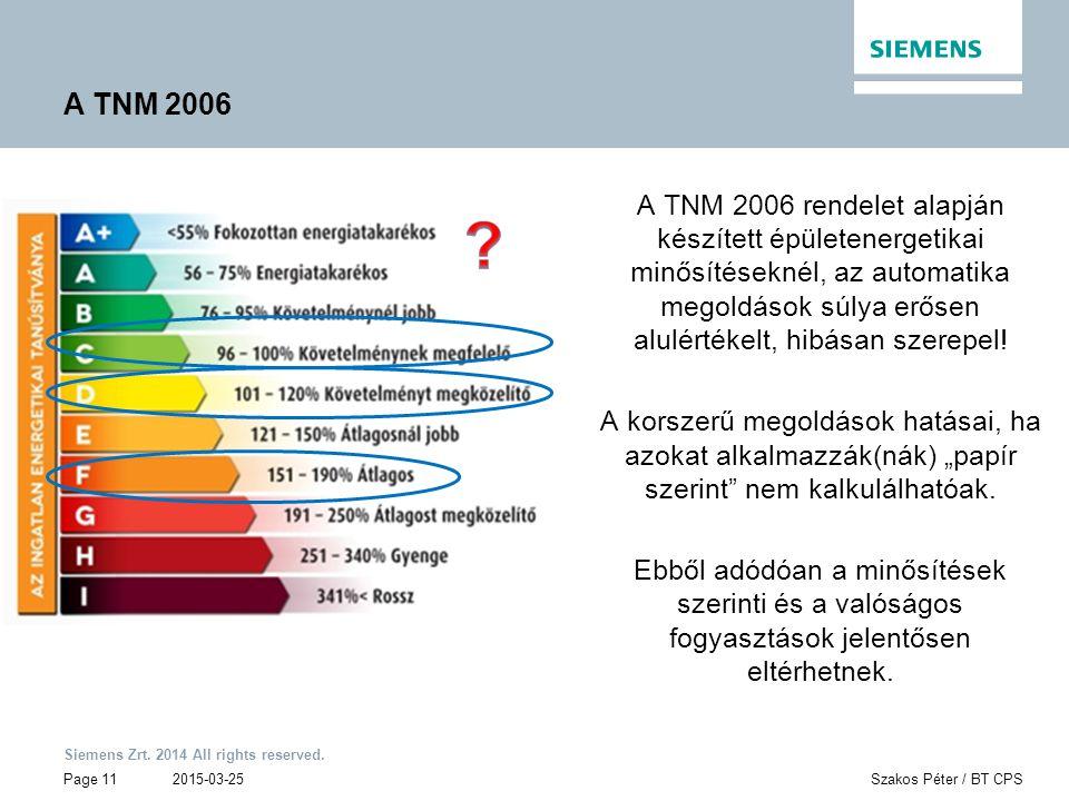 A TNM 2006