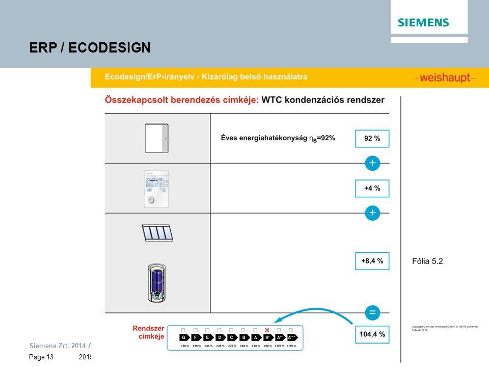 ERP / ECODESIGN 2015-03-25 Szakos Péter / BT CPS