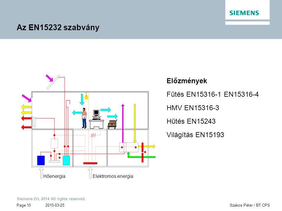 Az EN15232 szabvány Előzmények Fűtés EN15316-1 EN15316-4 HMV EN15316-3