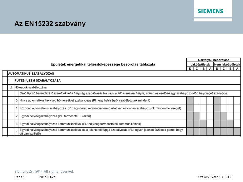 Az EN15232 szabvány 2015-03-25 Page 19 Szakos Péter / BT CPS