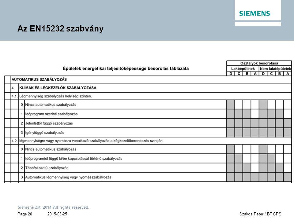 Az EN15232 szabvány 2015-03-25 Page 20 Szakos Péter / BT CPS