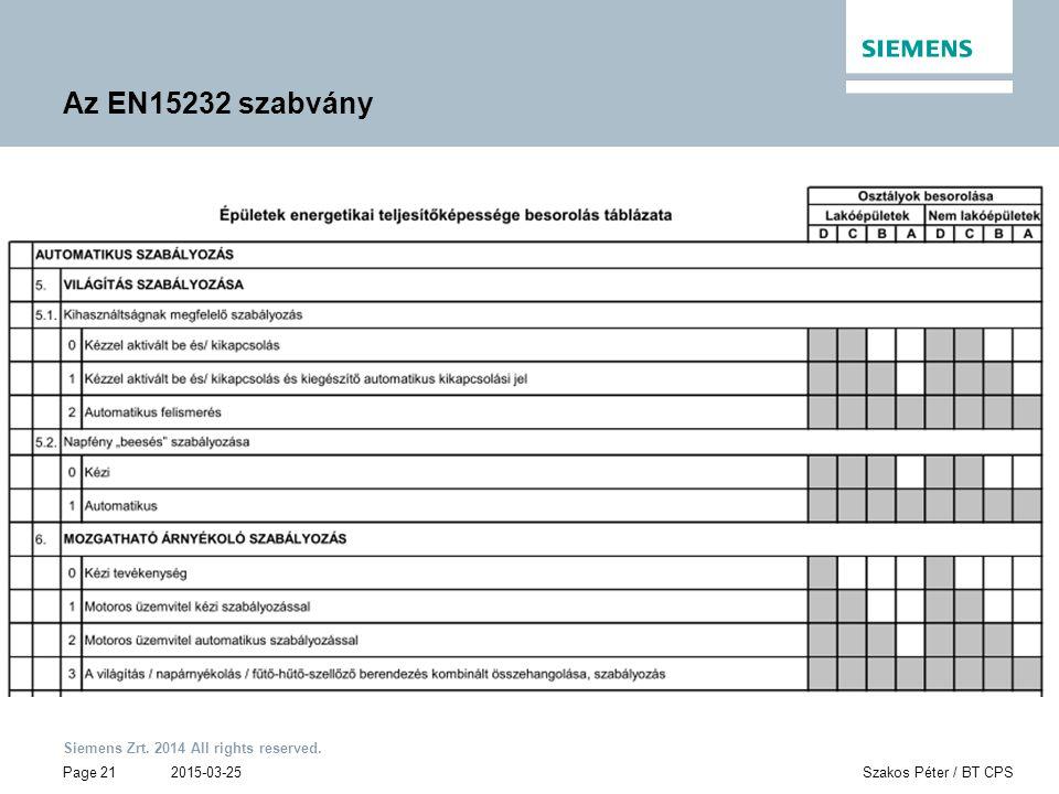 Az EN15232 szabvány 2015-03-25 Page 21 Szakos Péter / BT CPS