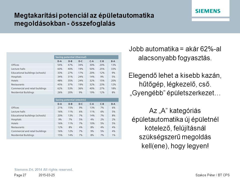 Jobb automatika = akár 62%-al alacsonyabb fogyasztás.