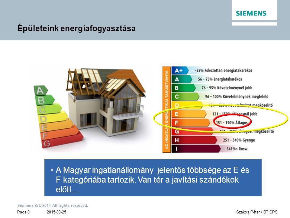 Épületeink energiafogyasztása