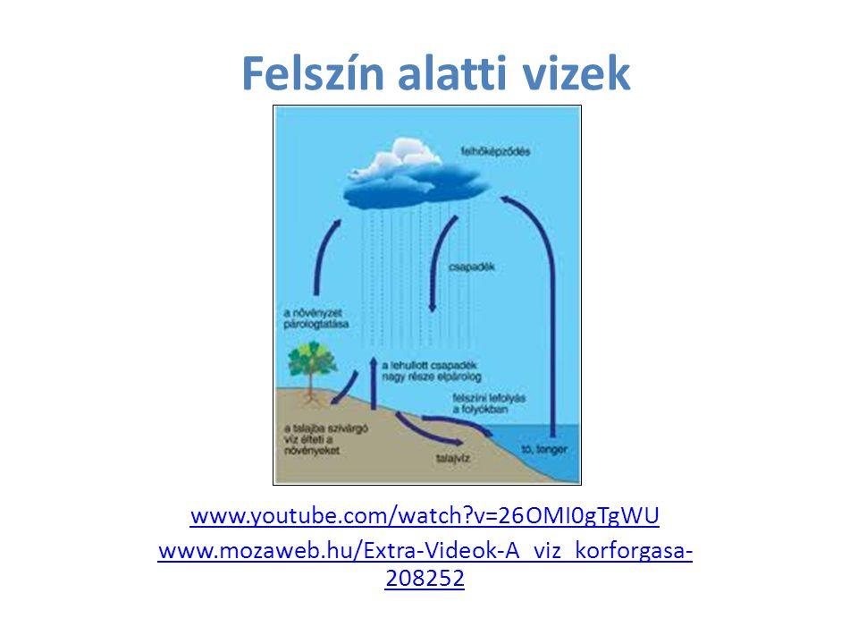 Felszín alatti vizek www.youtube.com/watch v=26OMI0gTgWU