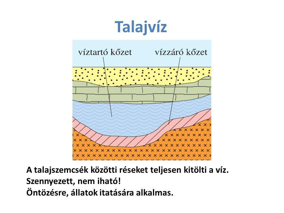 Talajvíz A talajszemcsék közötti réseket teljesen kitölti a víz.