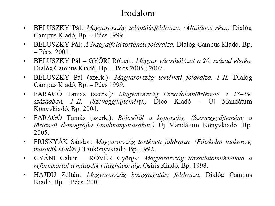 Irodalom BELUSZKY Pál: Magyarország településföldrajza. (Általános rész.) Dialóg Campus Kiadó, Bp. – Pécs 1999.