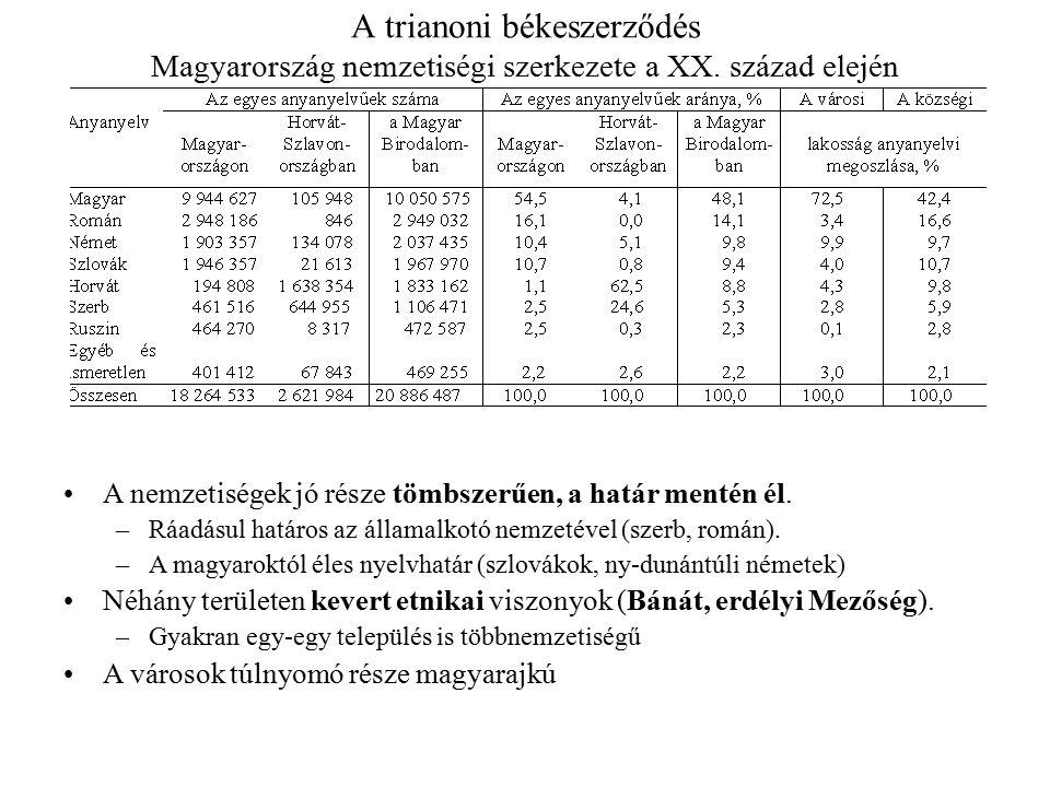 A trianoni békeszerződés Magyarország nemzetiségi szerkezete a XX