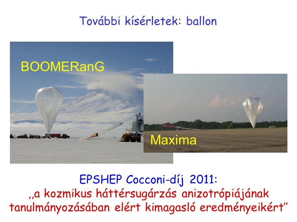 További kísérletek: ballon