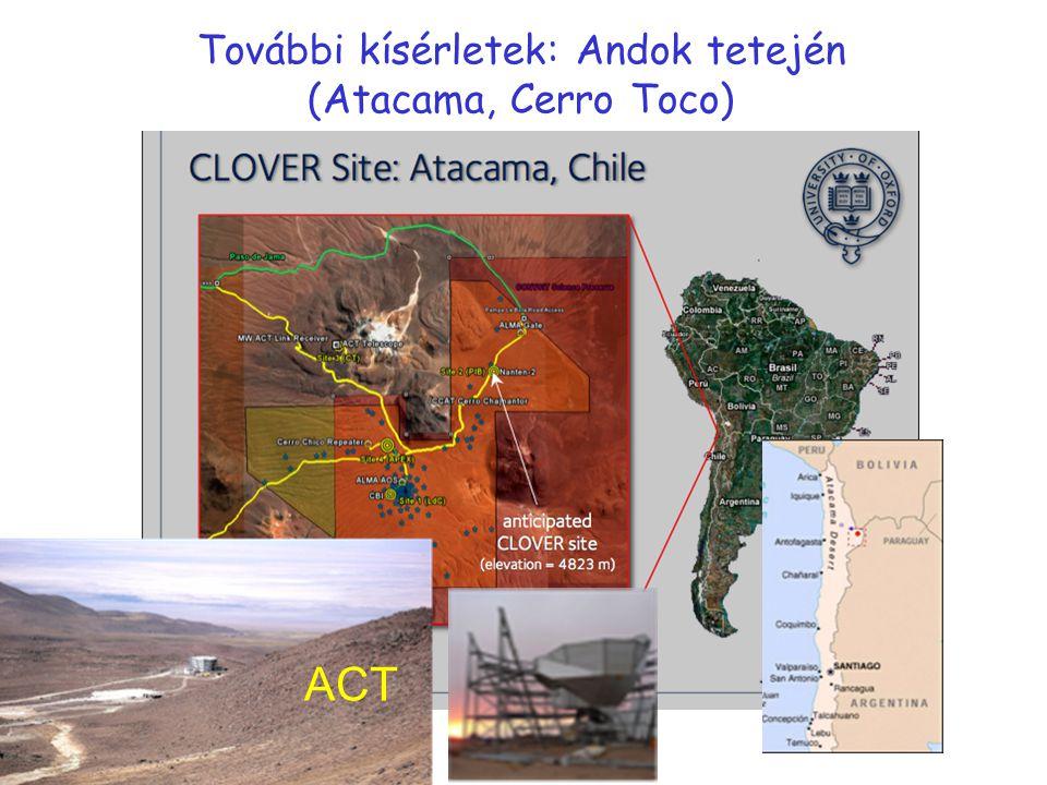További kísérletek: Andok tetején (Atacama, Cerro Toco)
