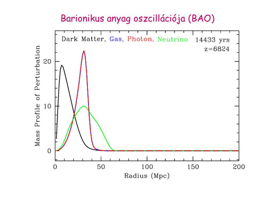 Barionikus anyag oszcillációja (BAO)