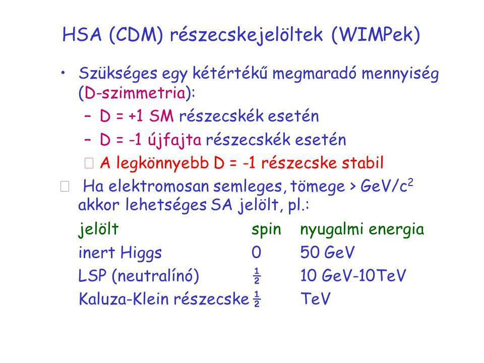 HSA (CDM) részecskejelöltek (WIMPek)