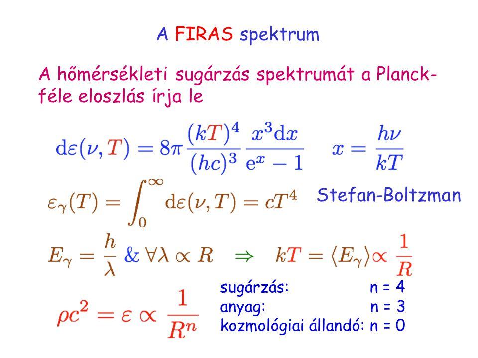 A hőmérsékleti sugárzás spektrumát a Planck-féle eloszlás írja le