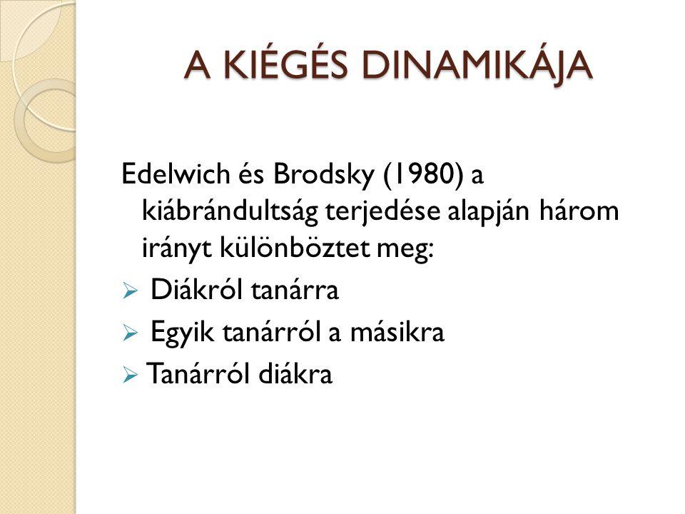 A KIÉGÉS DINAMIKÁJA Edelwich és Brodsky (1980) a kiábrándultság terjedése alapján három irányt különböztet meg: